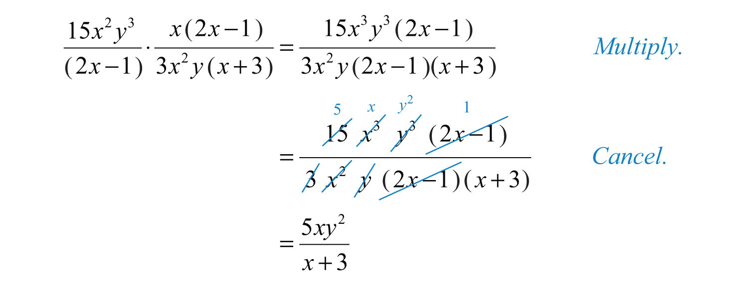 Solution: Leave the polynomials in the numerator and denominator factored  so that we can cancel the factors. In other words, do not apply the  distributive ...