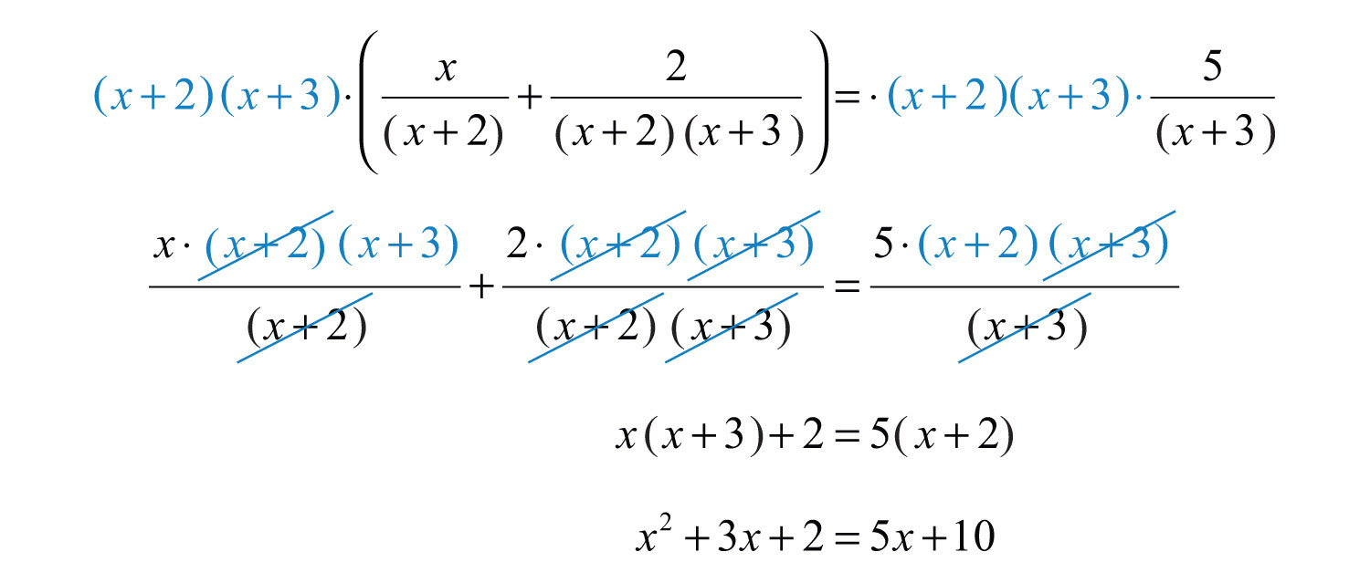 Elementary algebra v10 flatworld step 4 solve the resulting equation here the result is a quadratic equation rewrite it in standard form factor and then set each factor equal to 0 falaconquin