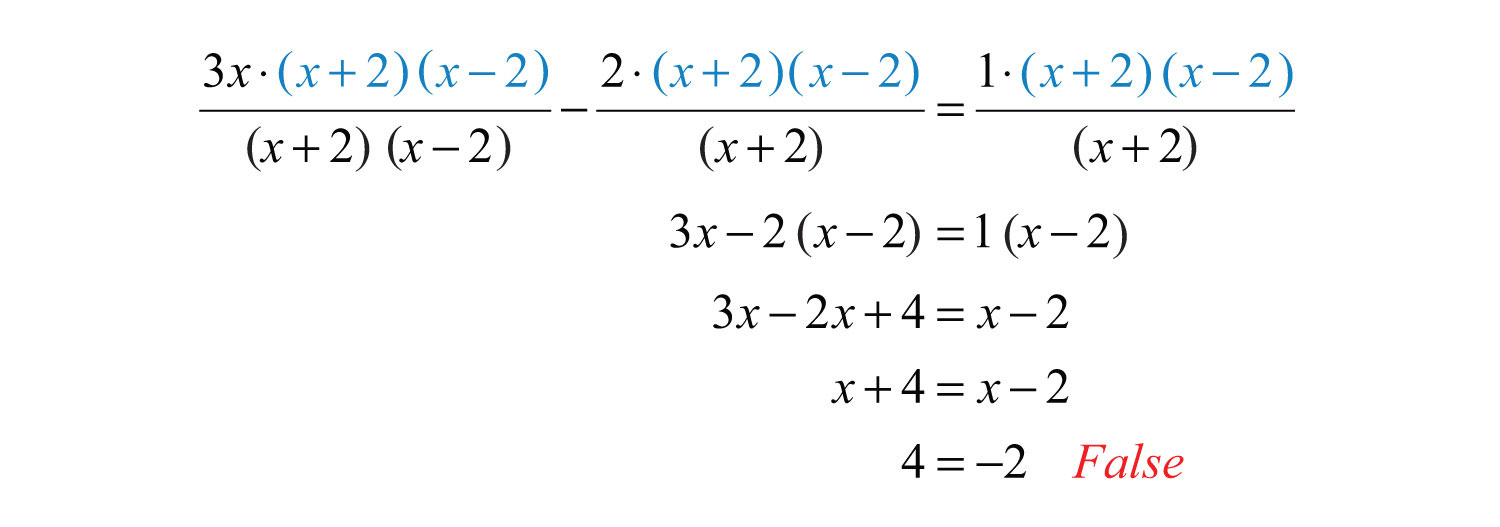 Elementary Algebra 10 – Writing Expressions and Equations Worksheet
