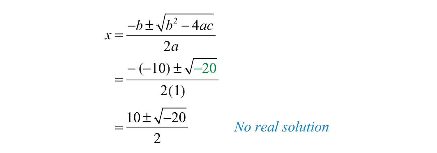 Elementary algebra 10 flatworld if we use the quadratic formula in the previous example we find that a negative radicand stops the process of simplification and shows that there is no falaconquin