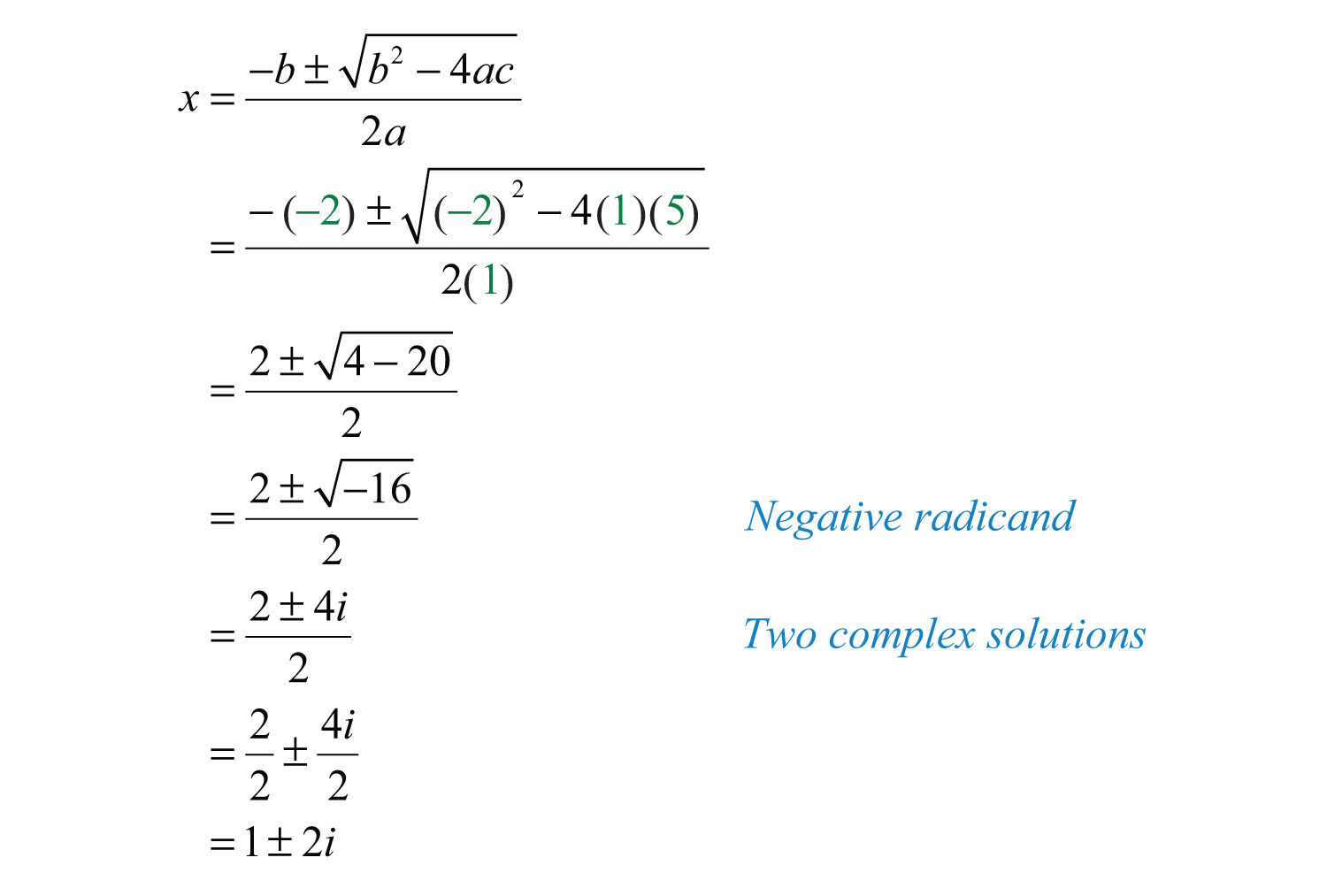 Solving Quadratic Equations With Complex Solutions Worksheet – Simplifying Imaginary Numbers Worksheet