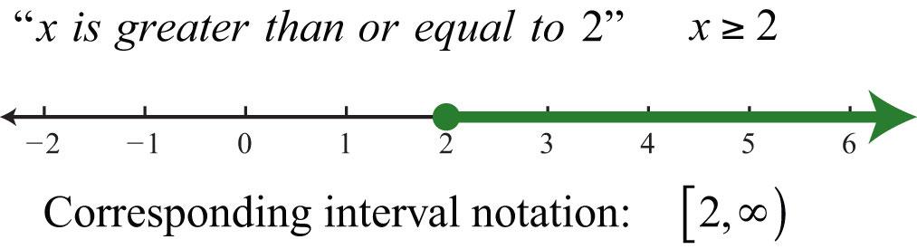 Elementary algebra v10 flatworld ccuart Gallery