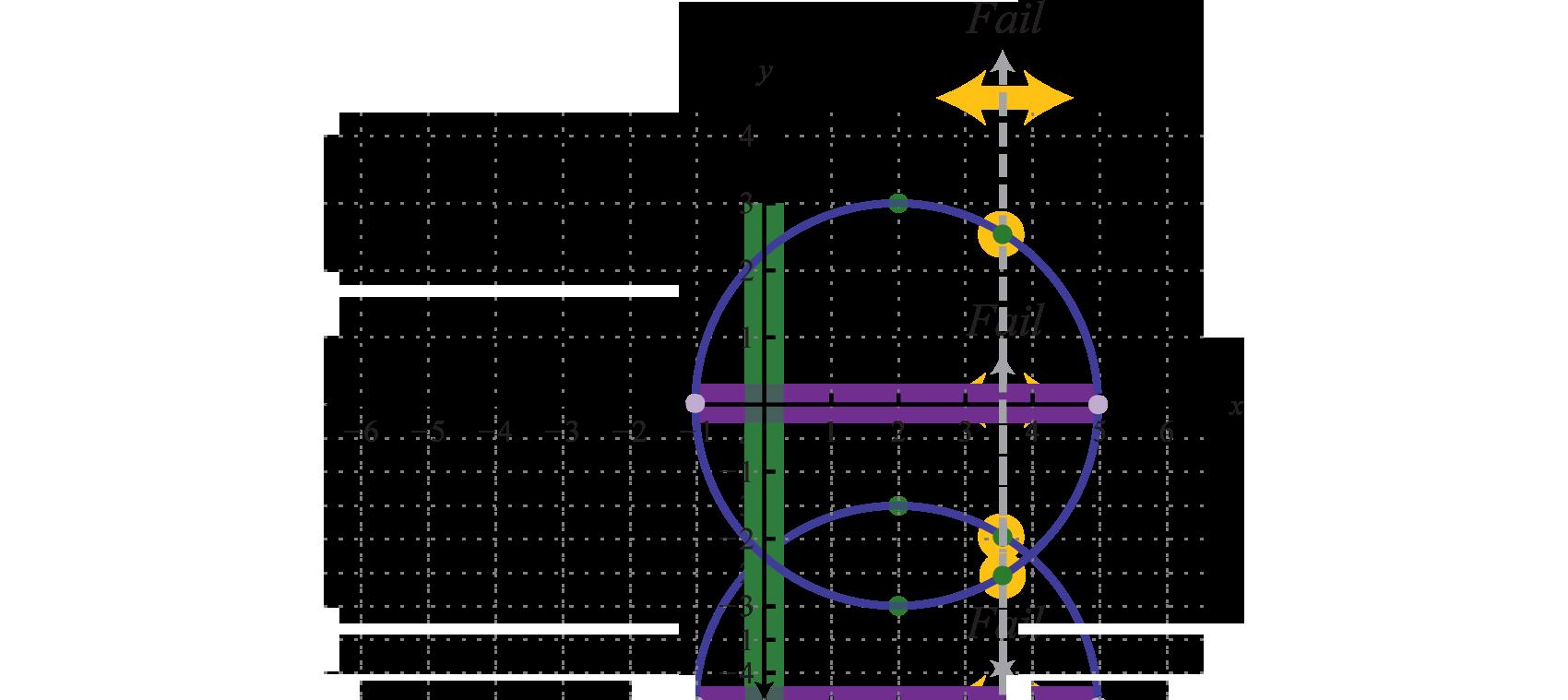 Intermediate algebra 10 flatworld example 4 robcynllc Choice Image