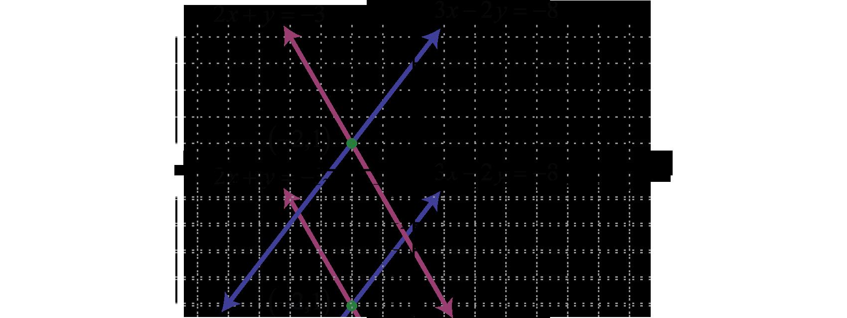 Intermediate algebra 10 flatworld intermediate algebra v 10 robcynllc Gallery
