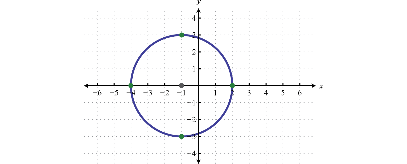 Intermediate algebra 10 flatworld falaconquin