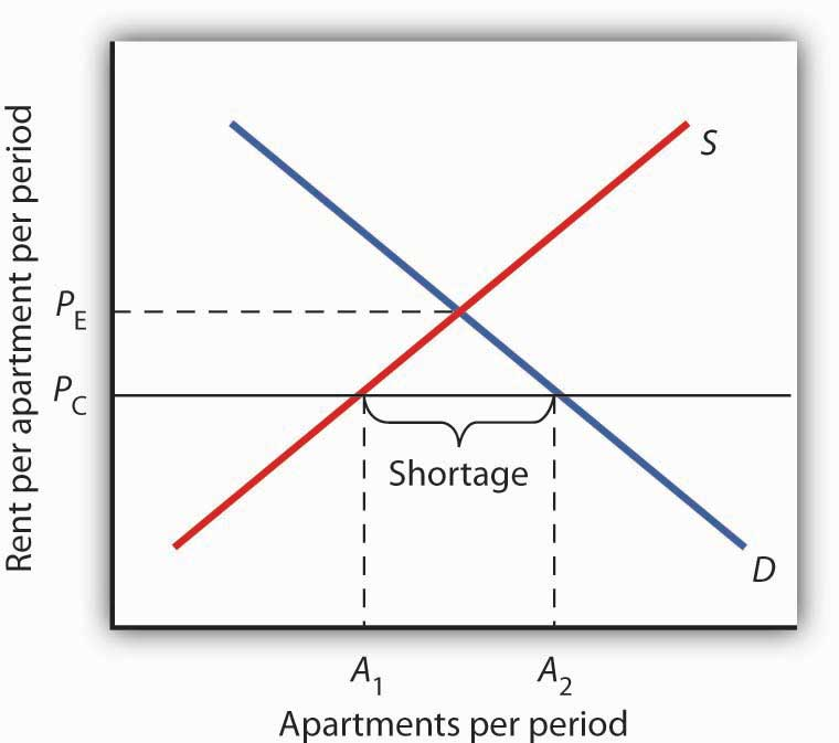 an introduction to the analysis of demand In general, to demand means to ask for urgently that said, the concept of demand takes on a very particular, and somewhat different, meaning in economics.