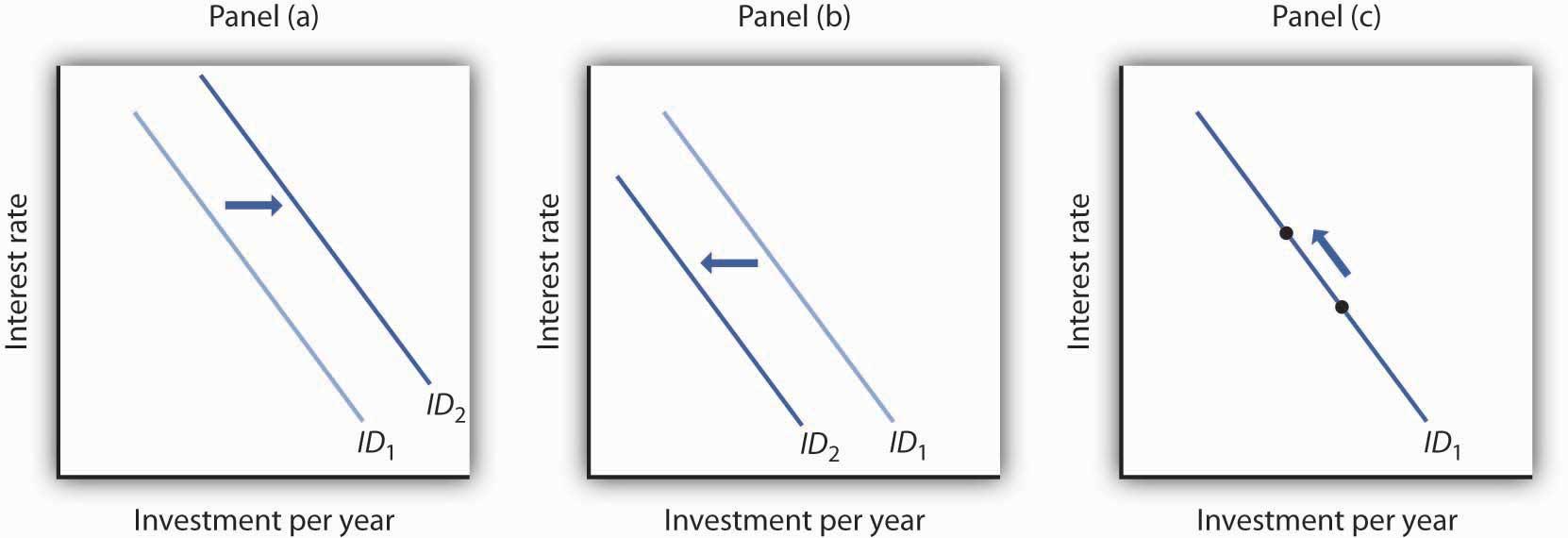 principles of macroeconomics v1 0 flatworld. Black Bedroom Furniture Sets. Home Design Ideas
