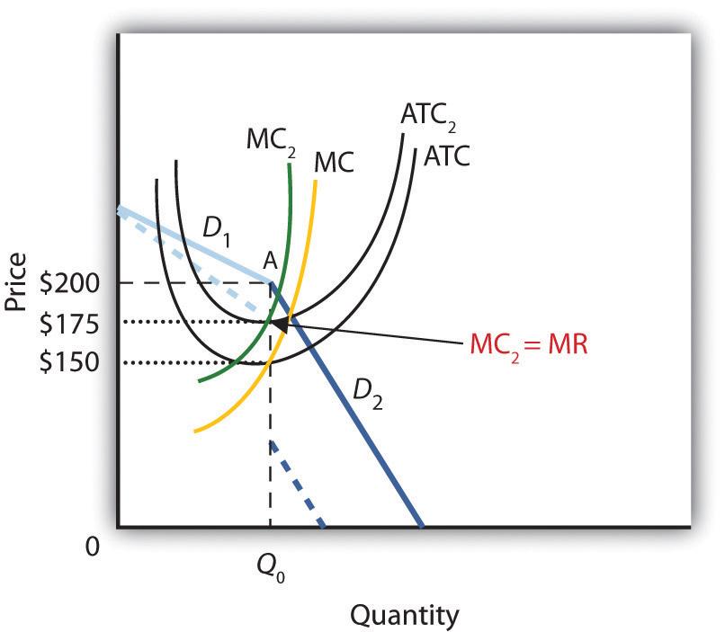 principles of microeconomics v1 0