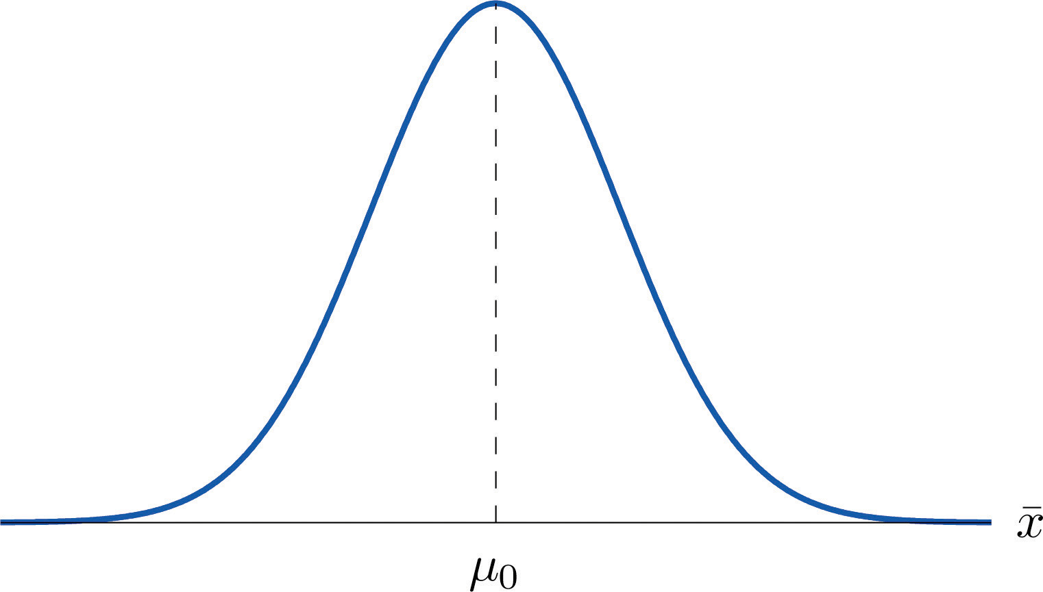 essays economic curves Economic growth and technology: cost curves and minimum efficient production scale industrial growth and competition should take you about.