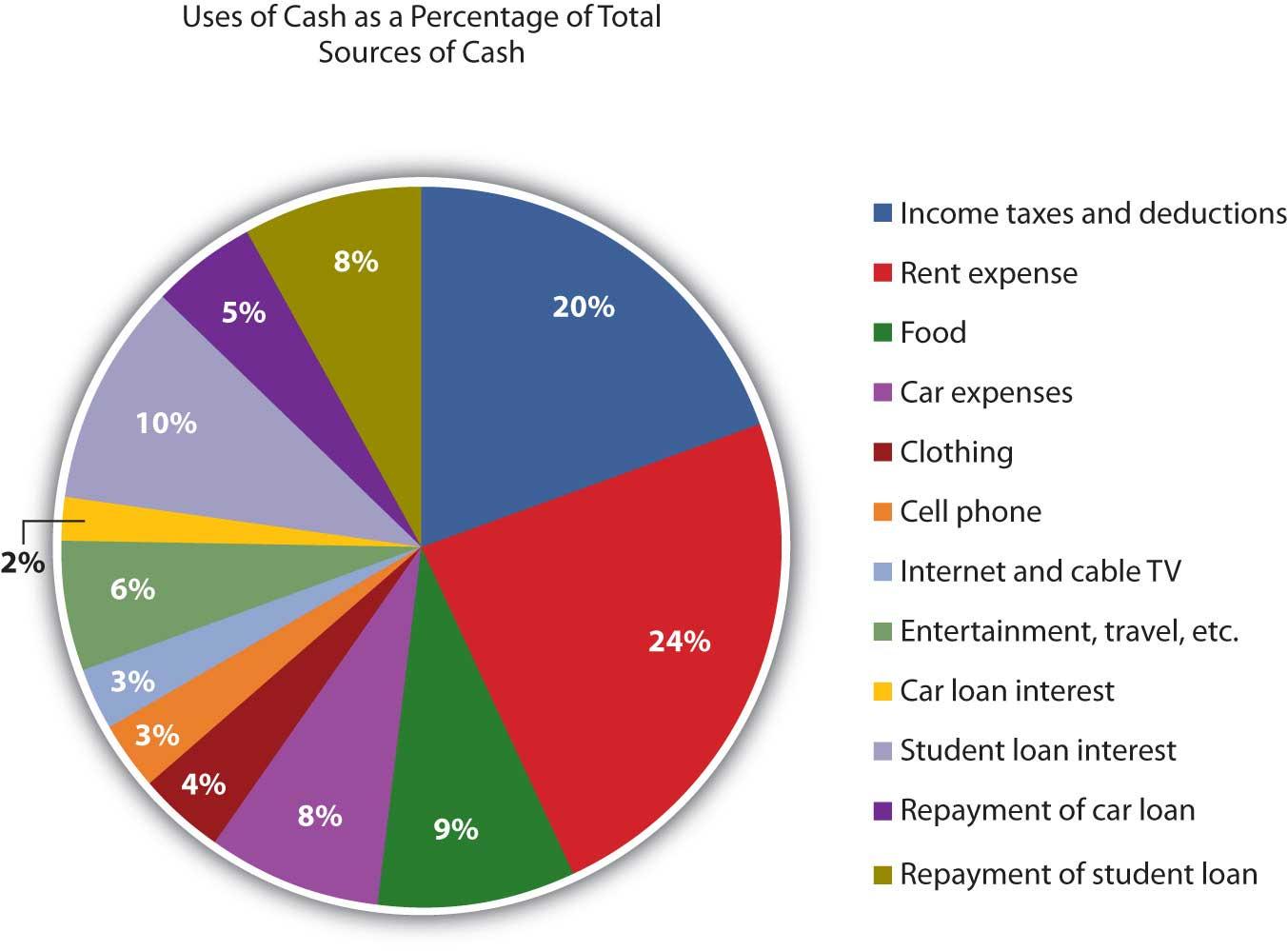 Money and Banking 1.0.1   FlatWorld