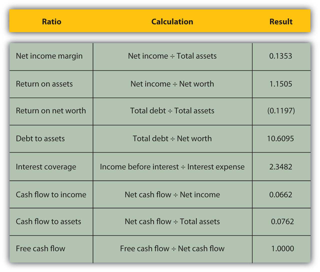Personal Finance v1.0.1 | FlatWorld