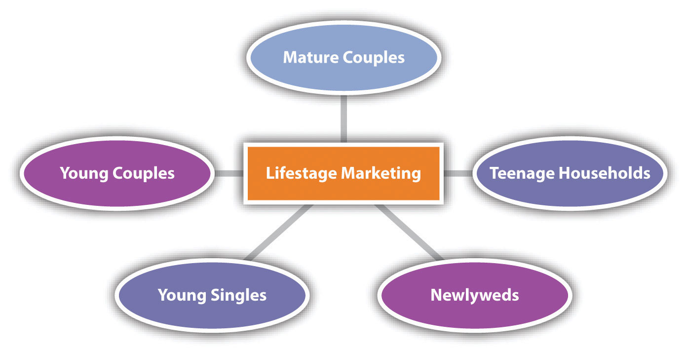 consumer behavior of the aging population marketing essay Academiaedu is a platform for academics to share research papers.
