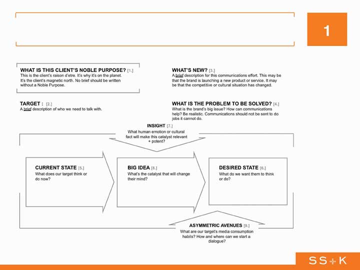 marketing campaign brief template - launch advertising and promotion in real time v1 0