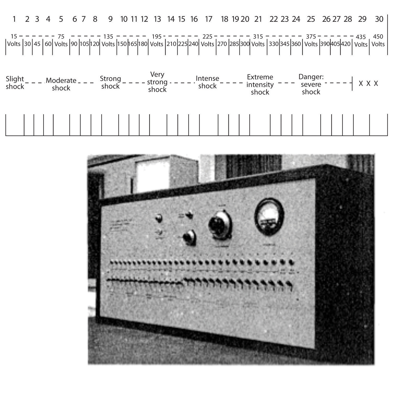 the milgram experiment an experiment on the conflict between obedience to authority and personal con