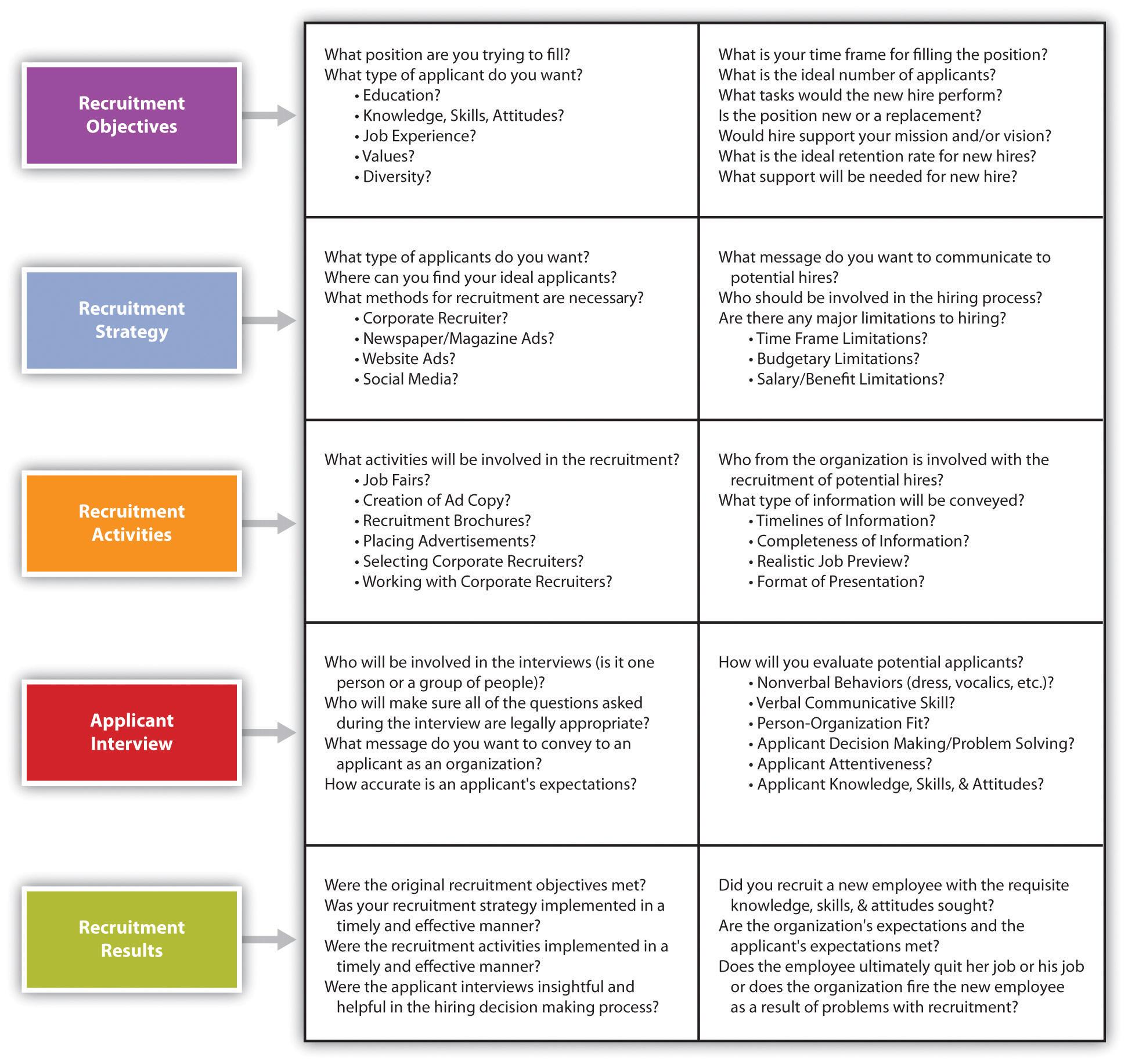 pdf Gastrointestinal Endoscopy in Practice: Expert
