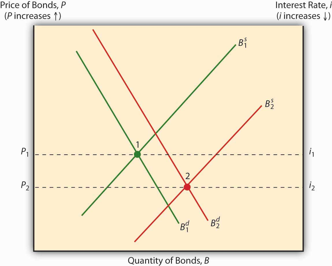 download Quantum linear groups